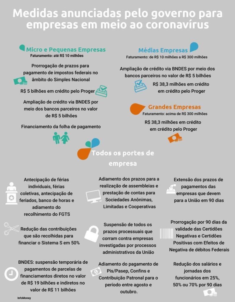 medidas-para-as-empresas-3.jpg